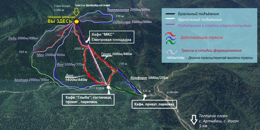 Горнолыжка на Телецком - описание трасс